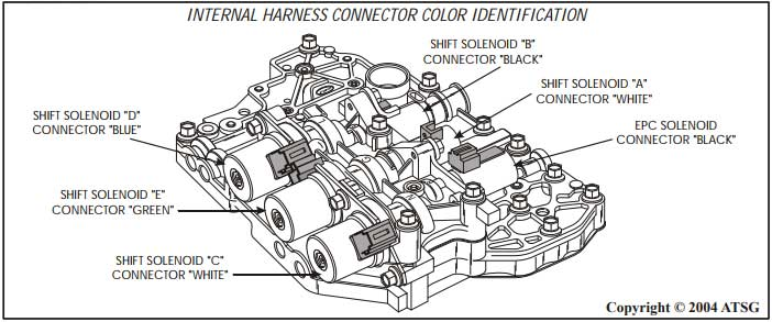 2006 Ford E450 Fuse Box further Wiring Diagram For 1999 Chrysler Sebring also Article 64 as well 2004 Mercury Grand Marquis Fuse Box Diagram as well 2013 Hyundai Genesis Coupe Wiring Diagrams. on problems with santa fe